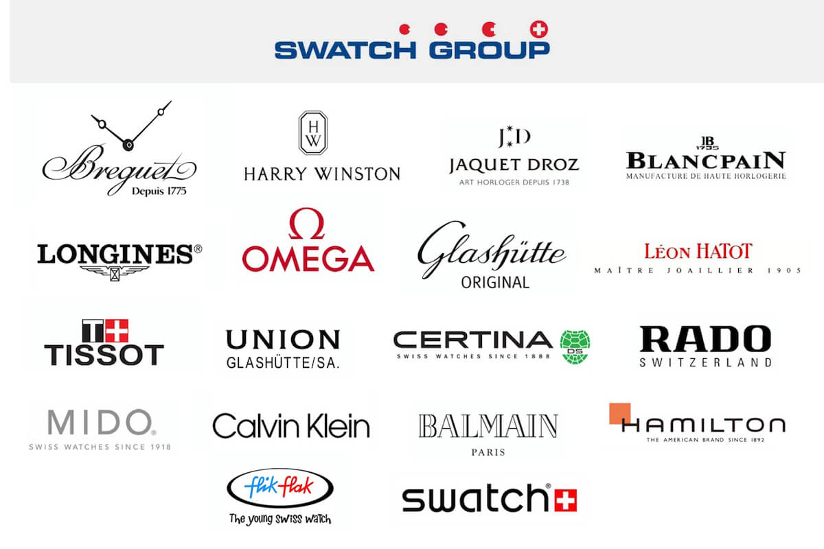 Бренды Swatch Group